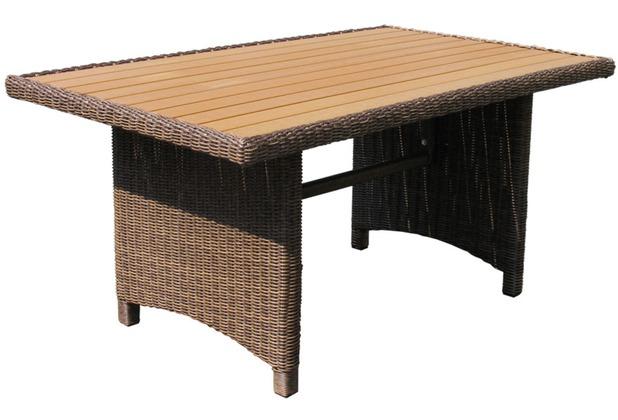 Famous Home Rattan Tisch Ibiza 150x90cm Polystyrol Massivplatte Polyrattan Gartentisch braun