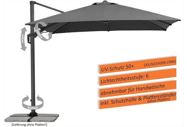 Schneider Schirme Rhodos Twist 300x300 Anthrazit Hertie De